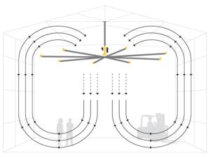 shema circulation brasseur d'air turbobrise